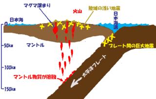 噴火のメカニズム001.png