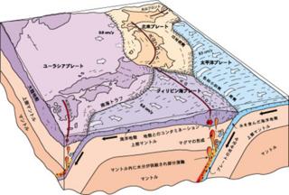 日本のプレートと火山図001.png